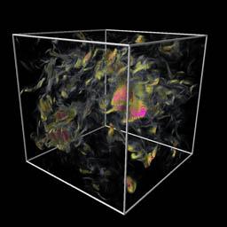 Visualization Vignettes