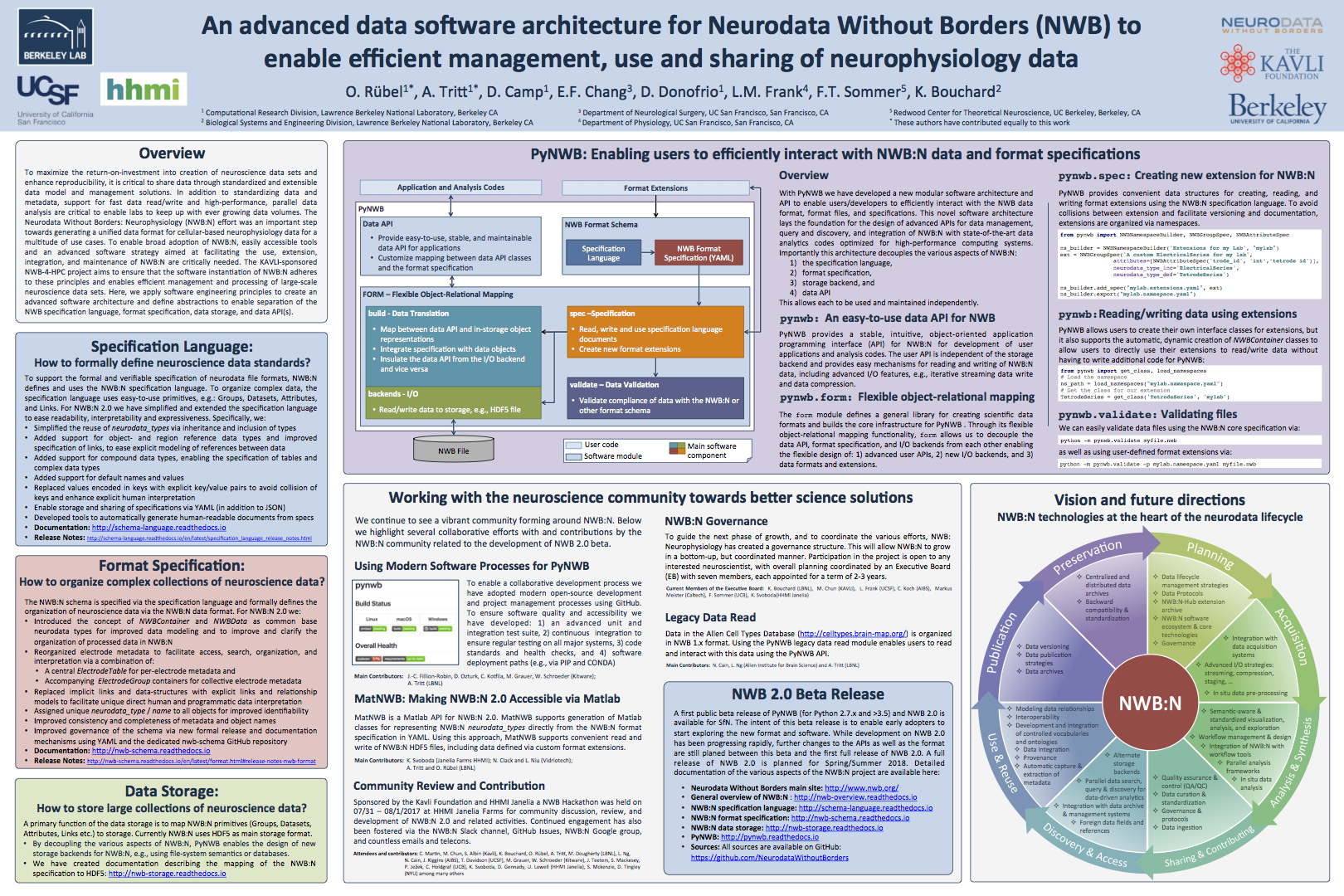 NWB:N -- Beta of Neurodata Without Borders 2.0 Format and Software Released